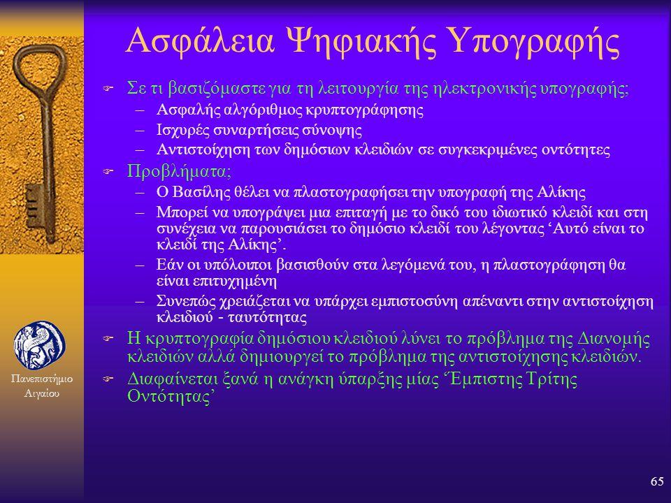 Πανεπιστήμιο Αιγαίου 64 Δημιουργία και Επαλήθευση Ψηφιακής Υπογραφής