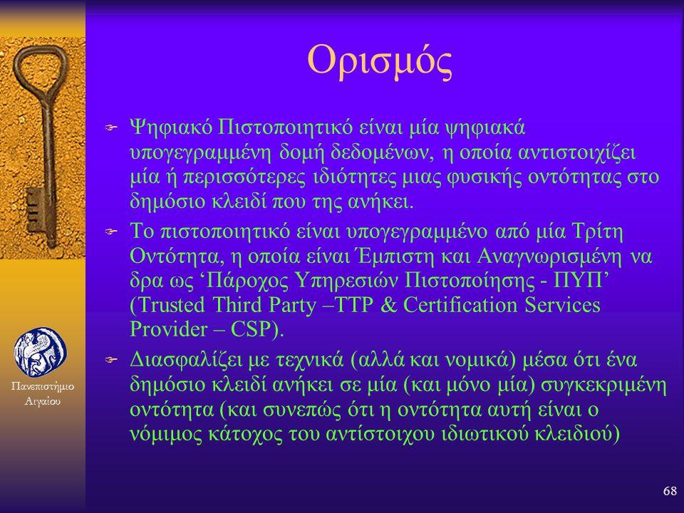 Πανεπιστήμιο Αιγαίου 67 Ψηφιακά πιστοποιητικά