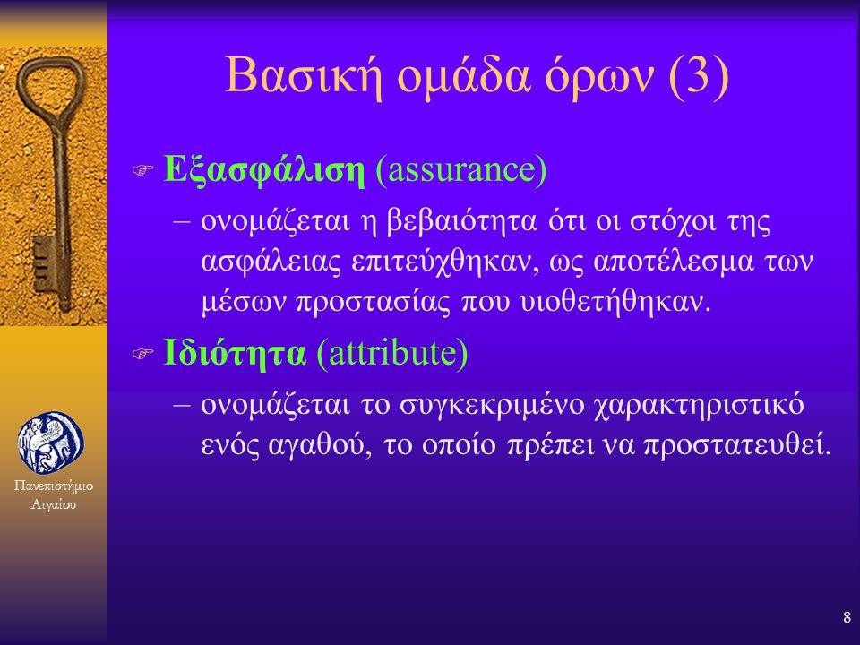 Πανεπιστήμιο Αιγαίου 7 Βασική ομάδα όρων (2) F Μέσο προστασίας (safeguard) –Ονομάζονται οι ενέργειες στις οποίες μπορεί να προβεί ο ιδιοκτήτης ή ο χρή