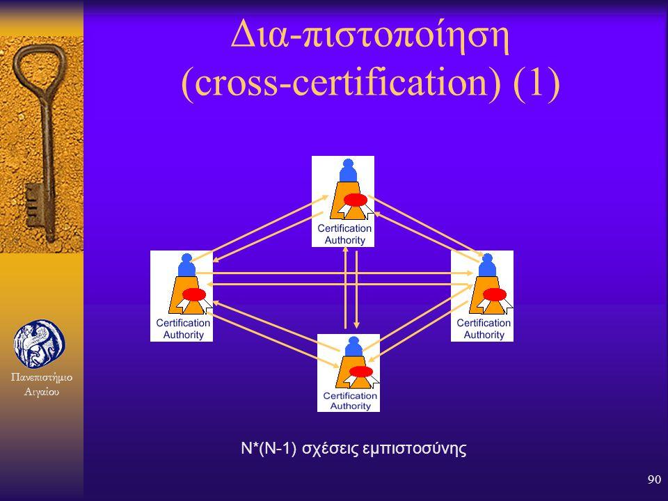 Πανεπιστήμιο Αιγαίου 89 Ιεραρχικό μοντέλο (2) F Όλα τα πιστοποιητικά κάτω από ένα έμπιστο πιστοποιητικό, θεωρούνται έμπιστα F Εμπιστοσύνη στο πιστοποι