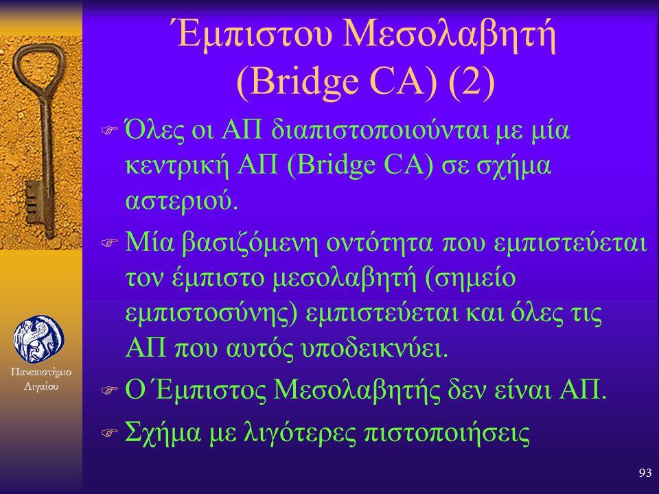 Πανεπιστήμιο Αιγαίου 92 Έμπιστου Μεσολαβητή (Bridge CA) (1) Bridge CA 2Ν σχέσεις εμπιστοσύνης