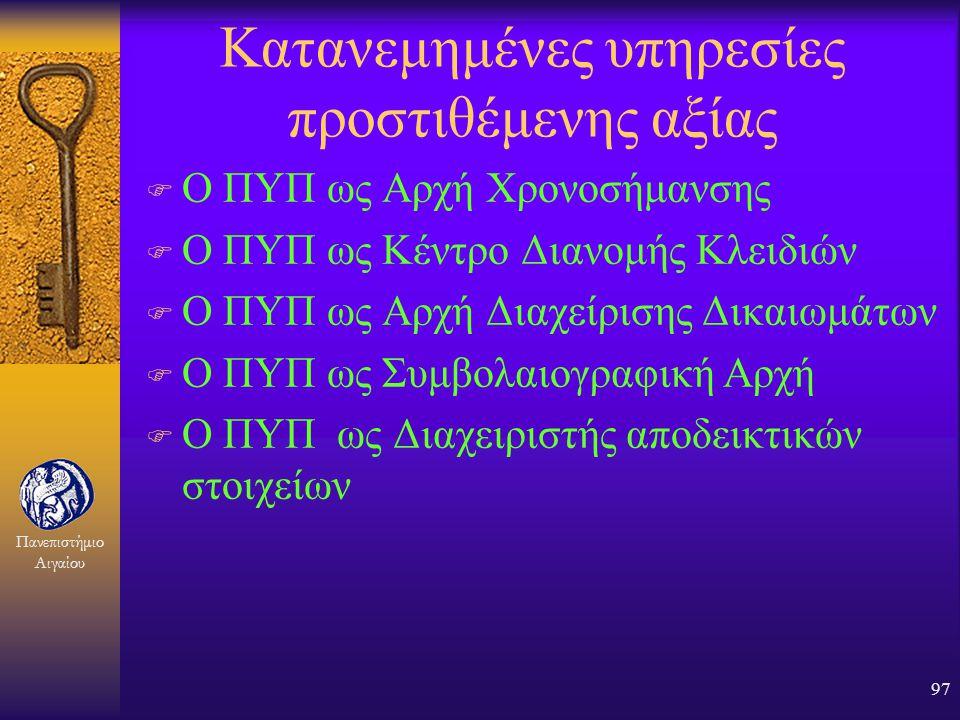 Πανεπιστήμιο Αιγαίου 96 Δημοσίευση Πληροφοριών F Δημόσια προσβάσιμοι πόροι οι οποίοι περιέχουν τουλάχιστο: –Ψηφιακά Πιστοποιητικά εγγραφόμενων –Πληροφ