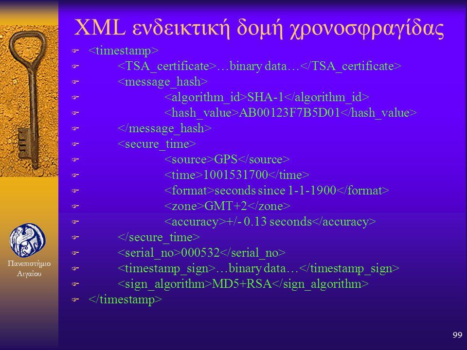 Πανεπιστήμιο Αιγαίου 98 Αρχή Χρονοσήμανσης (TimeStamping Authority – TSA) F Ασφαλής (υπογεγραμμένη) αντιστοίχιση του ίχνους ενός κειμένου με μία ένδει
