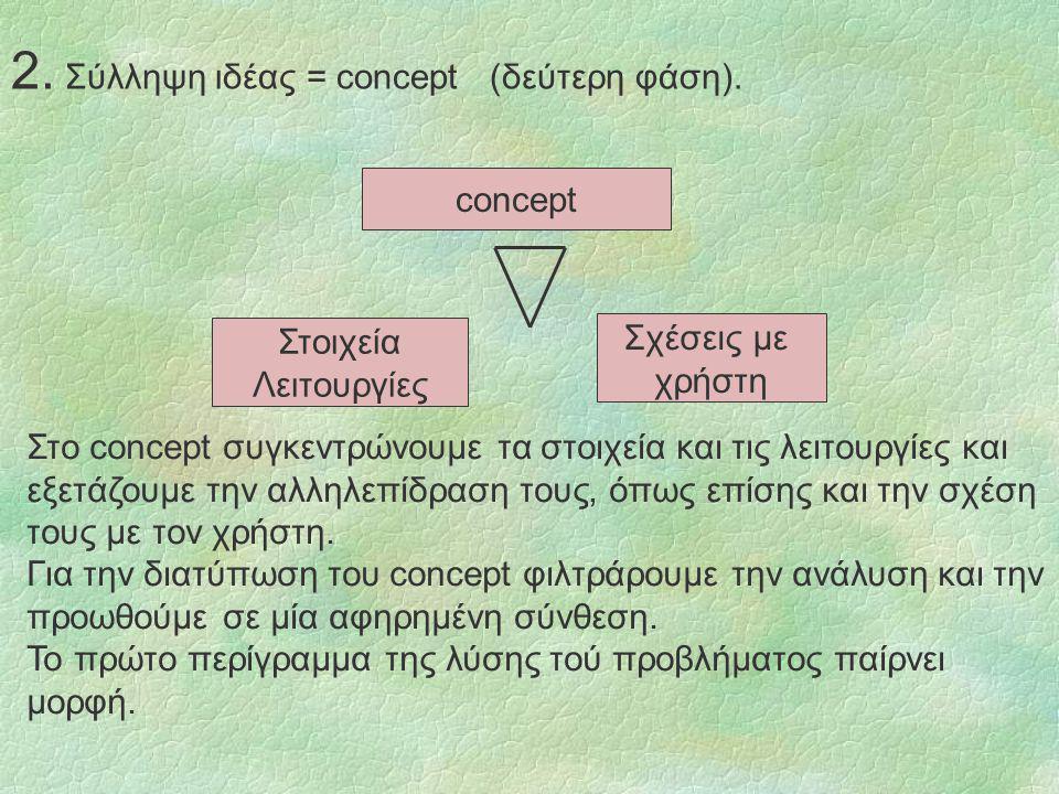 2. Σύλληψη ιδέας = concept (δεύτερη φάση).