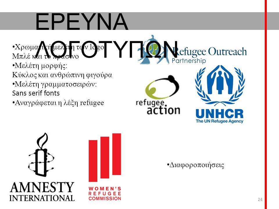 ΕΡΕΥΝΑ ΛΟΓΟΤΥΠΩΝ Χρωματική μελέτη των logo: Μπλέ και το πράσινο Μελέτη μορφής: Κύκλος και ανθρώπινη φιγούρα Μελέτη γραμματοσειρών: Sans serif fonts Αναγράφεται η λέξη refugee Διαφοροποιήσεις 24