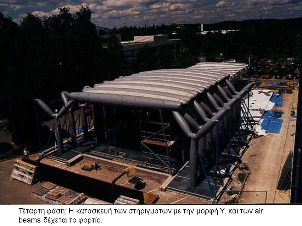 Τέταρτη φάση: Η κατασκευή των στηριγμάτων με την μορφή Υ, και των air beams δέχεται το φορτίο.