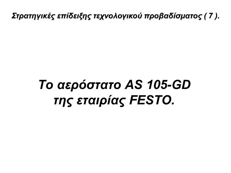 Το αερόστατο AS 105-GD της εταιρίας FESTO. Στρατηγικές επίδειξης τεχνολογικού προβαδίσματος ( 7 ).