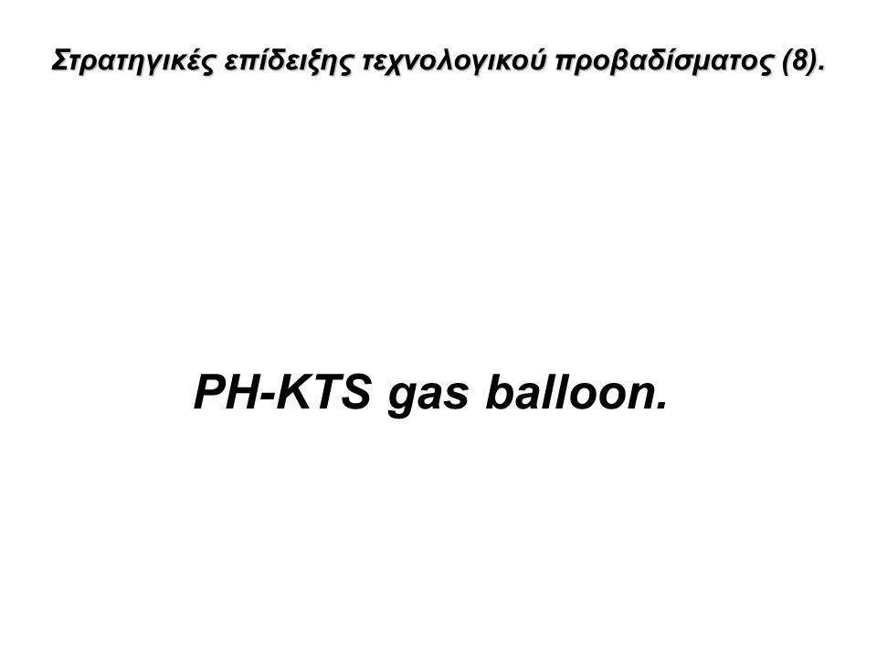 PH-KTS gas balloοn. Στρατηγικές επίδειξης τεχνολογικού προβαδίσματος (8).