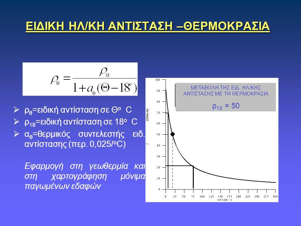 ΕΙΔΙΚΗ ΗΛ/ΚΗ ΑΝΤΙΣΤΑΣΗ –ΘΕΡΜΟΚΡΑΣΙΑ  ρ θ =ειδική αντίσταση σε Θ o C  ρ 18 =ειδική αντίσταση σε 18 o C  α θ =θερμικός συντελεστής ειδ. αντίστασης (π