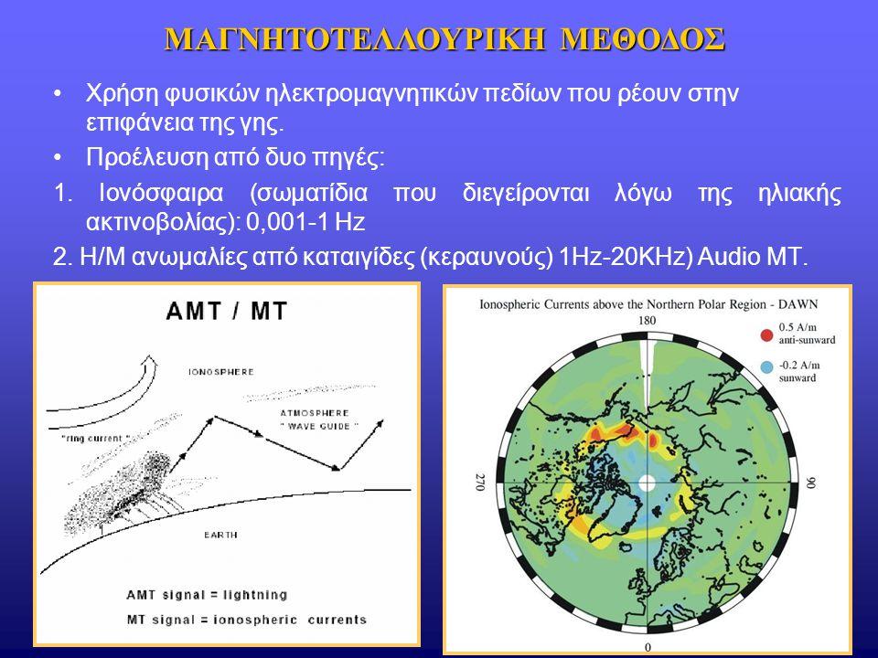Χρήση φυσικών ηλεκτρομαγνητικών πεδίων που ρέουν στην επιφάνεια της γης. Προέλευση από δυο πηγές: 1. Ιονόσφαιρα (σωματίδια που διεγείρονται λόγω της η