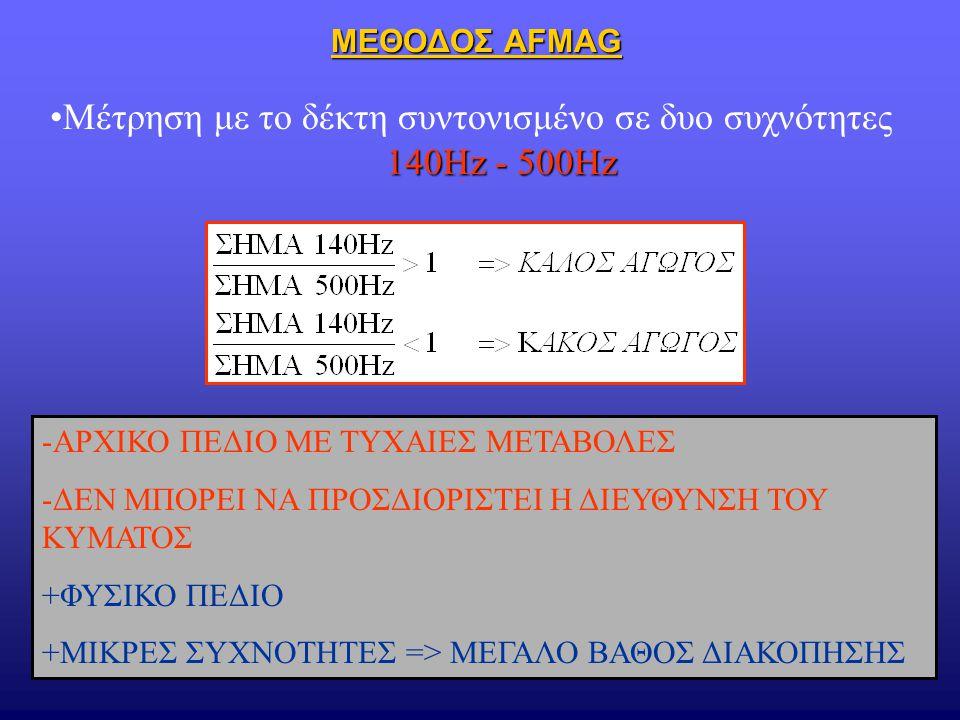 ΠΡΑΓΜΑΤΙΚΗ-ΦΑΝΤΑΣΤΙΚΗ ΣΥΝΙΣΤΩΣΑ