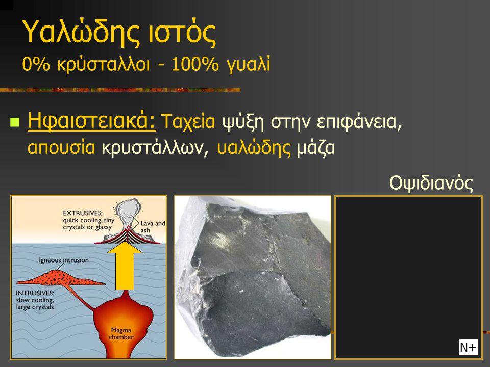 Ηφαιστειακά: Ταχεία ψύξη στην επιφάνεια, απουσία κρυστάλλων, υαλώδης μάζα Υαλώδης ιστός 0% κρύσταλλοι - 100% γυαλί Οψιδιανός Ν+