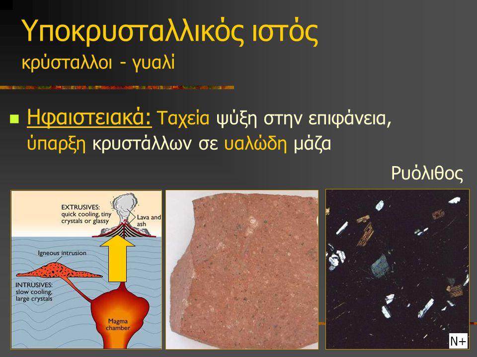 Ηφαιστειακά: Ταχεία ψύξη στην επιφάνεια, ύπαρξη κρυστάλλων σε υαλώδη μάζα Υποκρυσταλλικός ιστός κρύσταλλοι - γυαλί Ρυόλιθος Ν+