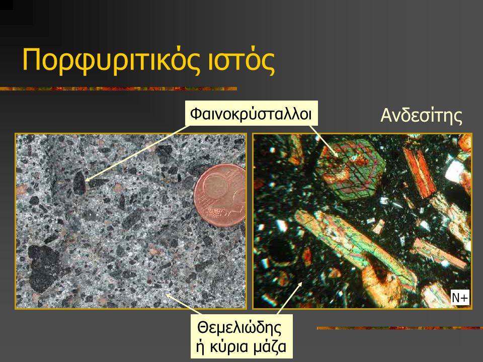 Πορφυριτικός ιστός Φαινοκρύσταλλοι Θεμελιώδης ή κύρια μάζα Ανδεσίτης Ν+