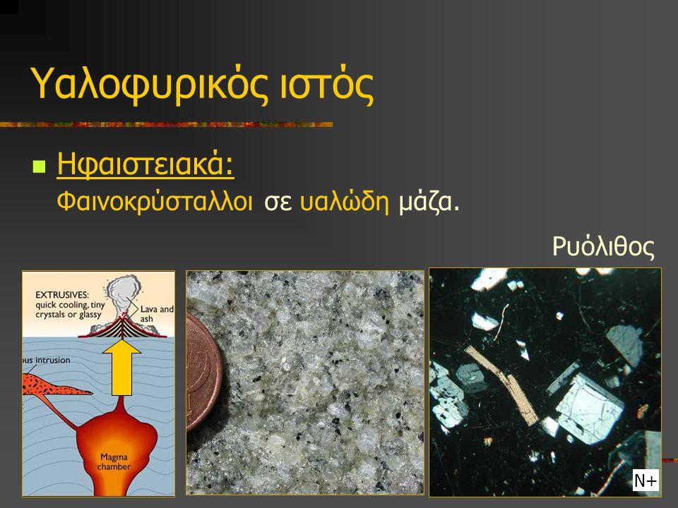 Ηφαιστειακά: Φαινοκρύσταλλοι σε υαλώδη μάζα. Υαλοφυρικός ιστός Ρυόλιθος Ν+