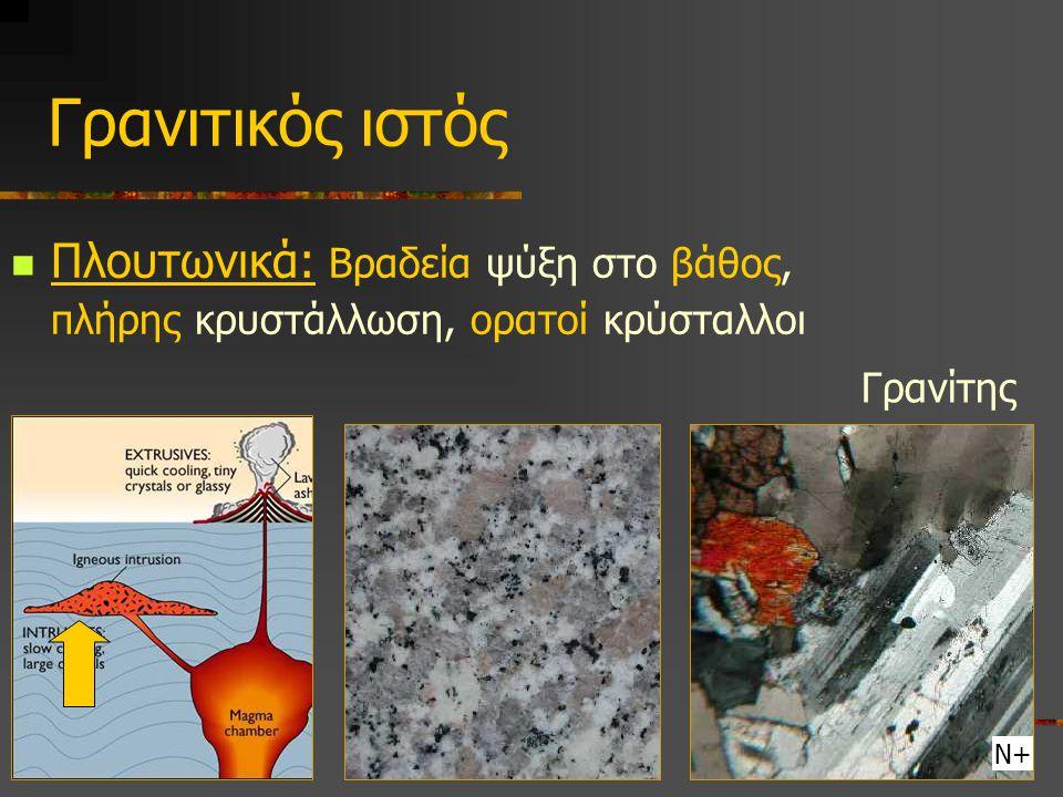 Πλουτωνικά: Βραδεία ψύξη στο βάθος, πλήρης κρυστάλλωση, ορατοί κρύσταλλοι Γρανιτικός ιστός Γρανίτης Ν+