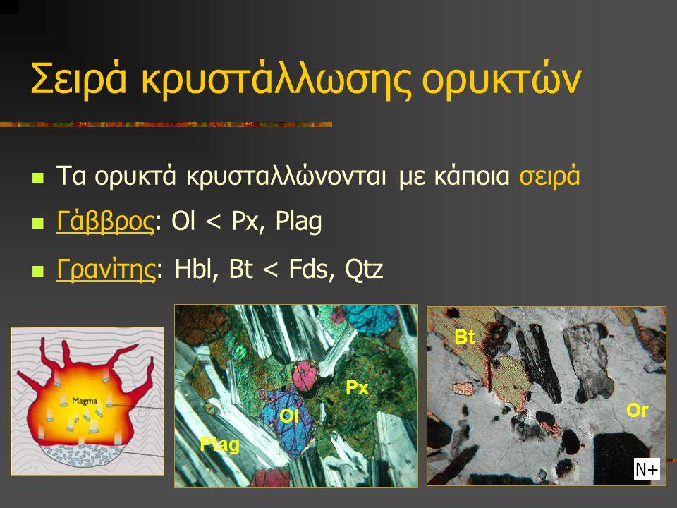 Σειρά κρυστάλλωσης ορυκτών Τα ορυκτά κρυσταλλώνονται με κάποια σειρά Γάββρος: Ol < Px, Plag Γρανίτης: Hbl, Bt < Fds, Qtz Px Ol Plag Ν+ Bt Or