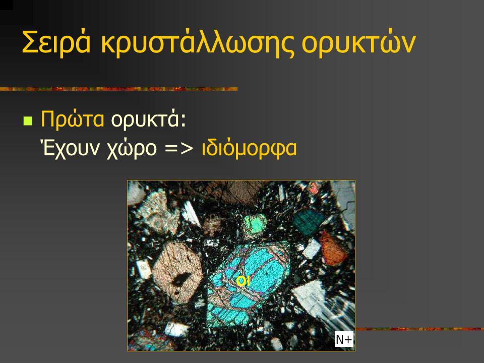 Σειρά κρυστάλλωσης ορυκτών Πρώτα ορυκτά: Έχουν χώρο => ιδιόμορφα Ν+ Ol