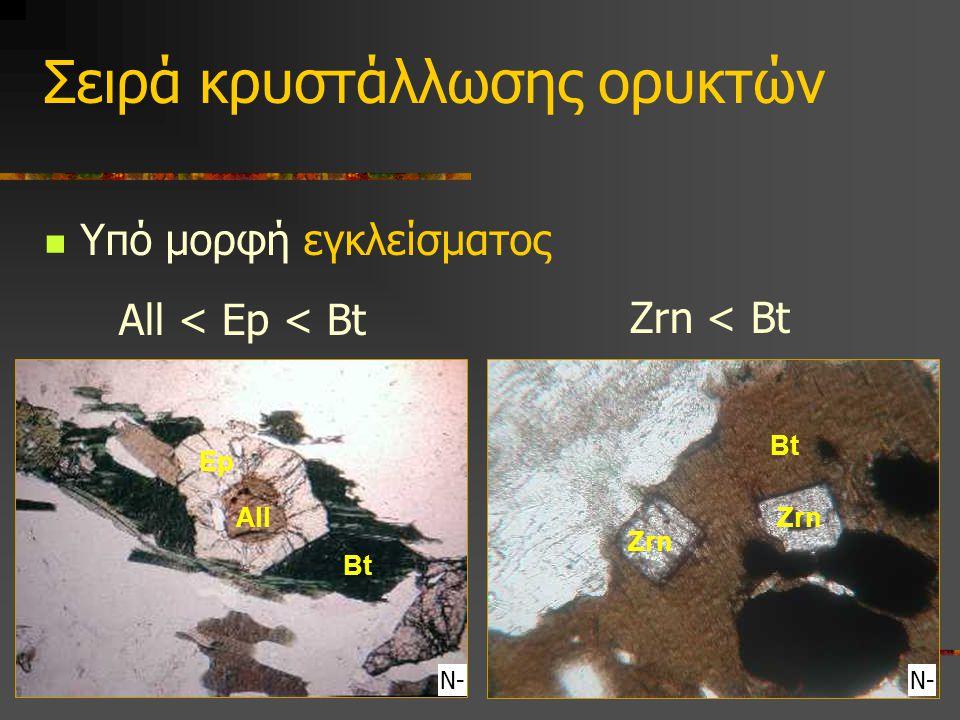 Σειρά κρυστάλλωσης ορυκτών Υπό μορφή εγκλείσματος Ν- All Ep Bt Ν- Zrn Bt All < Ep < Bt Zrn < Bt