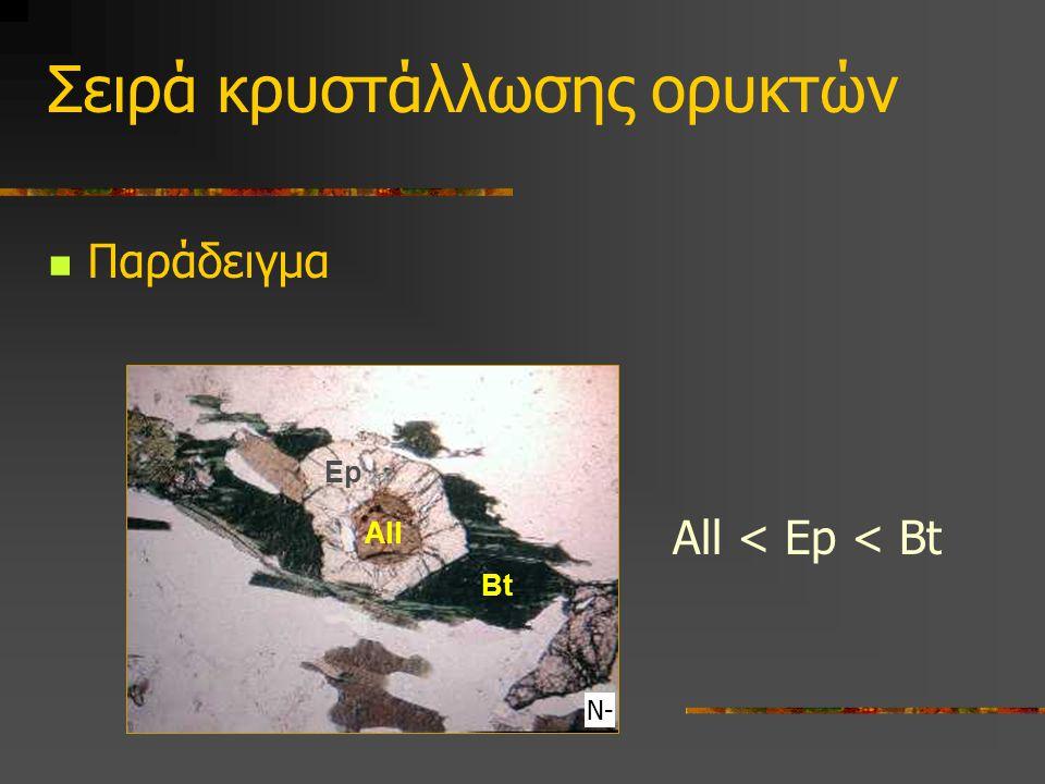 Σειρά κρυστάλλωσης ορυκτών Ν- All Ep Bt Παράδειγμα All < Ep < Bt