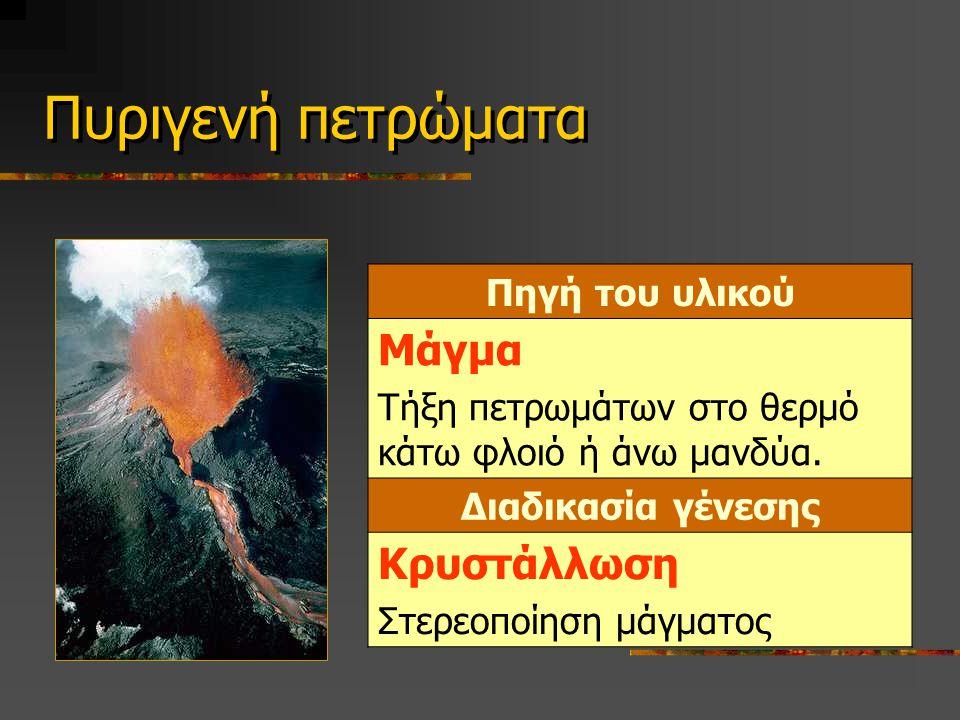 Πυριγενή πετρώματα Πηγή του υλικού Μάγμα Τήξη πετρωμάτων στο θερμό κάτω φλοιό ή άνω μανδύα.