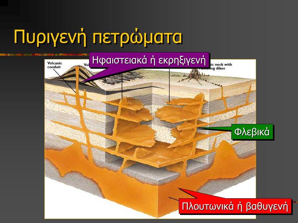 Πυριγενή πετρώματα Πλουτωνικά ή βαθυγενή Ηφαιστειακά ή εκρηξιγενή ΦλεβικάΦλεβικά
