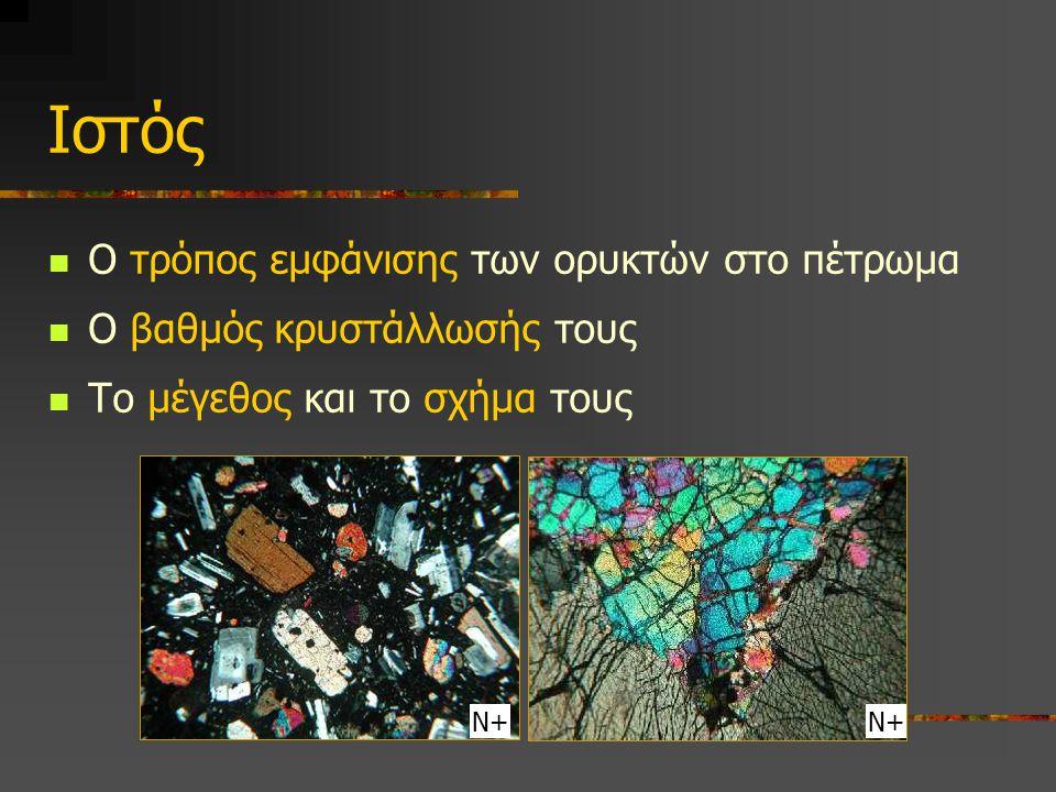 Ο τρόπος εμφάνισης των ορυκτών στο πέτρωμα Ο βαθμός κρυστάλλωσής τους Το μέγεθος και το σχήμα τους Ιστός Ν+
