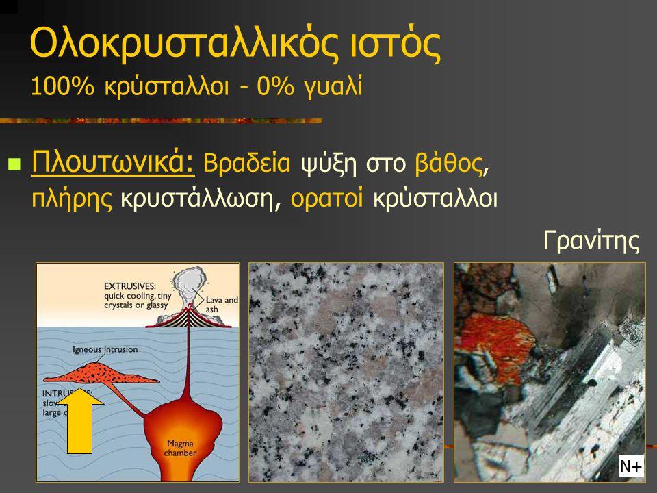 Πλουτωνικά: Βραδεία ψύξη στο βάθος, πλήρης κρυστάλλωση, ορατοί κρύσταλλοι Ολοκρυσταλλικός ιστός 100% κρύσταλλοι - 0% γυαλί Γρανίτης Ν+