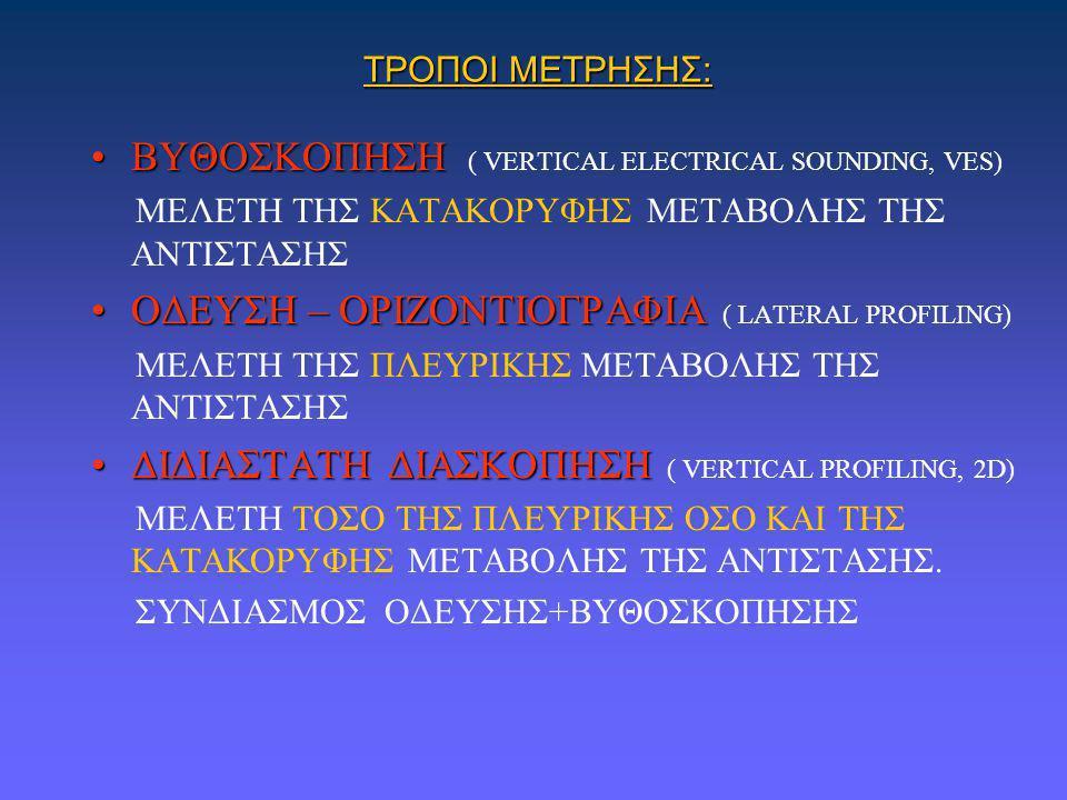 ΤΡΟΠΟΙ ΜΕΤΡΗΣΗΣ: ΒΥΘΟΣΚΟΠΗΣΗΒΥΘΟΣΚΟΠΗΣΗ ( VERTICAL ELECTRICAL SOUNDING, VES) ΜΕΛΕΤH THΣ ΚΑΤΑΚΟΡΥΦΗΣ ΜΕΤΑΒΟΛΗΣ ΤΗΣ ΑΝΤΙΣΤΑΣΗΣ ΟΔΕΥΣΗ – ΟΡΙΖΟΝΤΙOΓΡΑΦΙΑΟ
