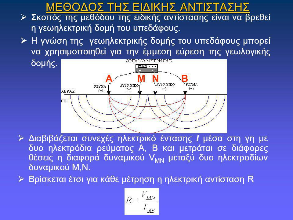 ΤΡΟΠΟΙ ΜΕΤΡΗΣΗΣ: ΟΔΕΥΣΗ ή ΟΡΙΖΟΝΤΙΟΓΡΑΦΙΑ (PROFILING)  ΟΔΕΥΣΗ Οι αποστάσεις μεταξύ των ηλεκτροδίων μένουν σταθερές (σταθερό βάθος διασκόπησης) και λαμβάνεται μια σειρά μετρήσεων με πλευρική μετακίνηση της διάταξης των ηλεκτροδίων με σταθερό βήμα – όλες οι διατάξεις: