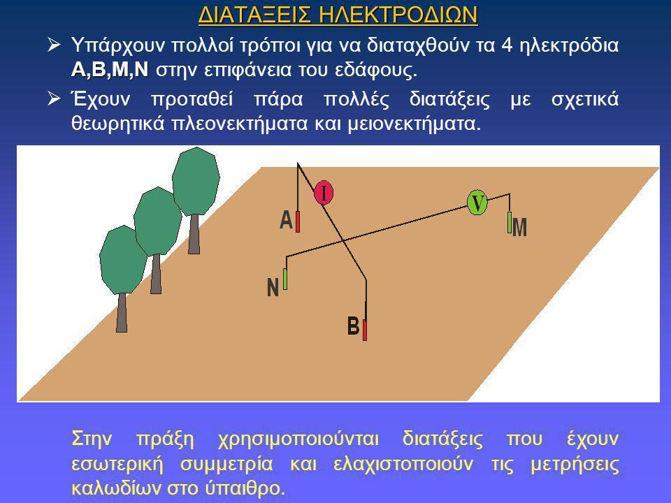 ΔΙΑΤΑΞΕΙΣ ΗΛΕΚΤΡΟΔΙΩΝ Α,Β,Μ,Ν  Υπάρχουν πολλοί τρόποι για να διαταχθούν τα 4 ηλεκτρόδια Α,Β,Μ,Ν στην επιφάνεια του εδάφους.  Έχουν προταθεί πάρα πολ