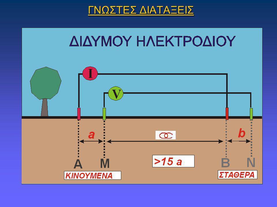 ΟΔΕΥΣΗ ΠΑΡΑΔΕΙΓΜΑ 3