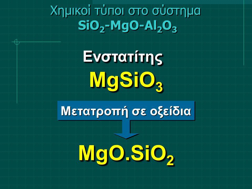 Ενστατίτης MgSiO 3 Ενστατίτης Χημικοί τύποι στο σύστημα SiO 2 -MgO-Al 2 O 3 MgO.SiO 2 Μετατροπή σε οξείδια