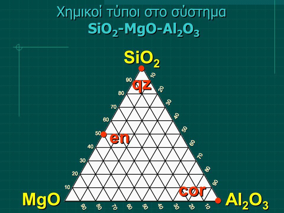 Χημικοί τύποι στο σύστημα SiO 2 -MgO-Al 2 O 3 SiO 2 MgO Al 2 O 3 en qz cor