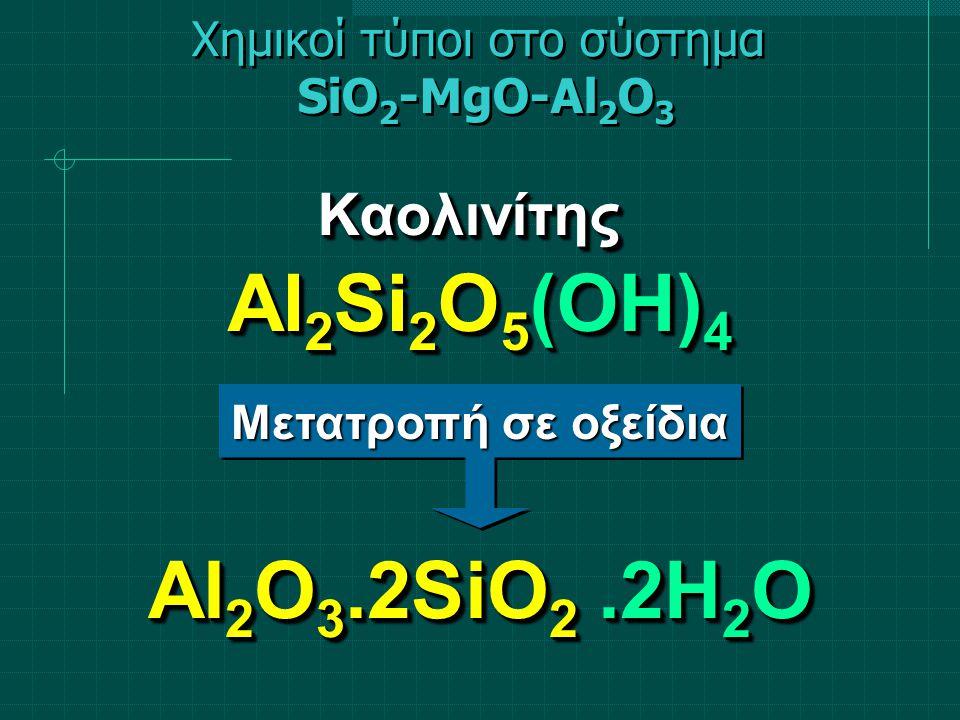 Καολινίτης Al 2 Si 2 O 5 (OH) 4 Καολινίτης Χημικοί τύποι στο σύστημα SiO 2 -MgO-Al 2 O 3 Al 2 O 3.2SiO 2.2H 2 O Μετατροπή σε οξείδια