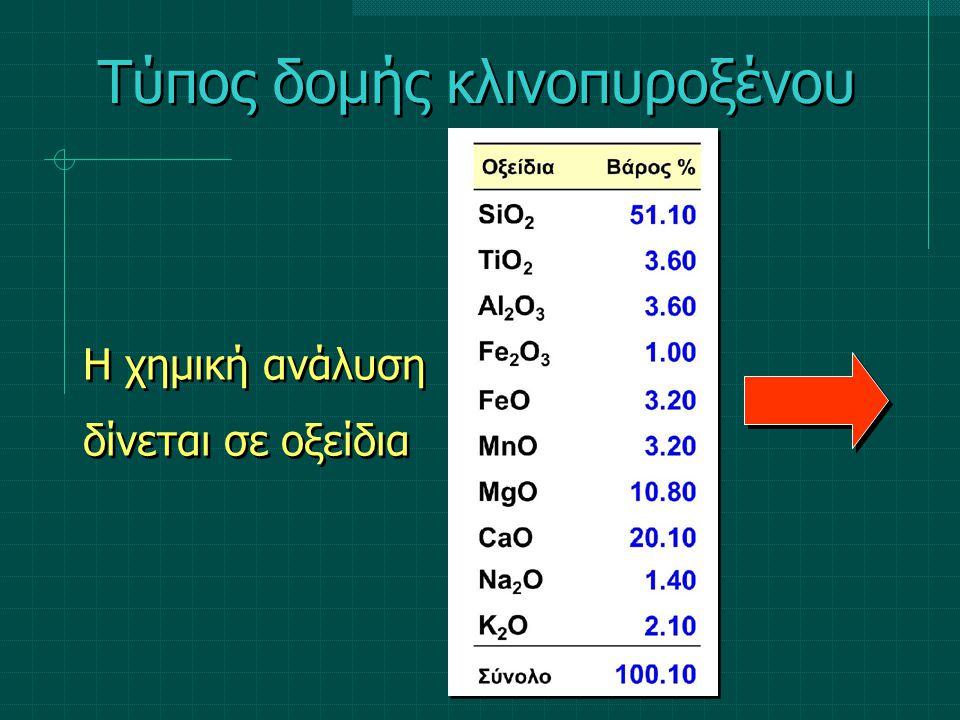 M2 M1 T 2 O 6 Al, Fe, Mg, Mn Si, Al Ca, Na, K Τύπος δομής κλινοπυροξένου