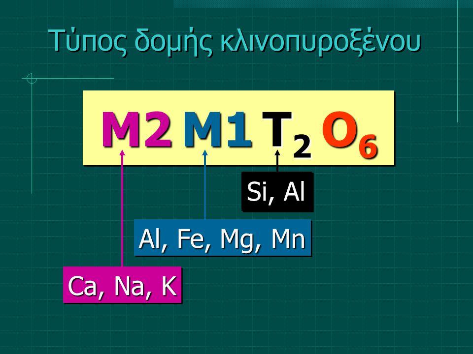 (Ca,Na,K) 1 (Al,Fe,Mg,Mn) 1 (Si,Al) 2 O 6 Τύπος δομής κλινοπυροξένου M2M1T