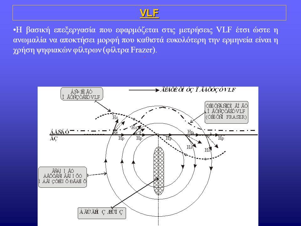 VLF Η βασική επεξεργασία που εφαρμόζεται στις μετρήσεις VLF έτσι ώστε η ανωμαλία να αποκτήσει μορφή που καθιστά ευκολότερη την ερμηνεία είναι η χρήση