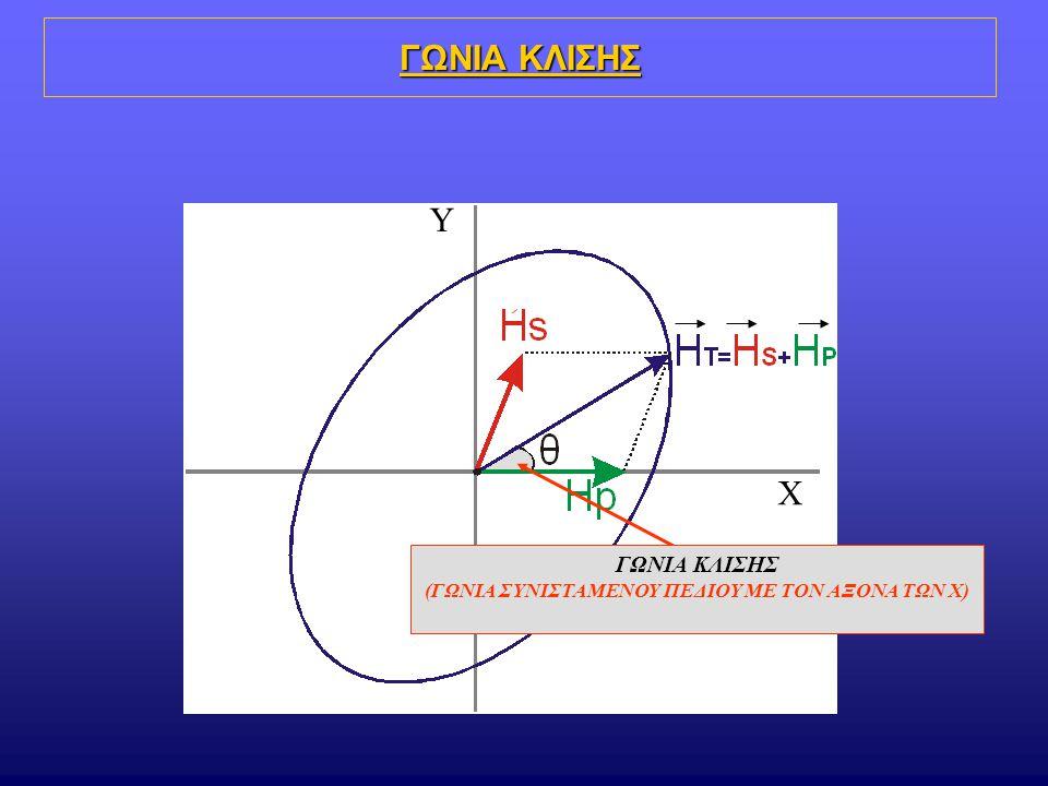 VLF ΚΕΝΤΡΟ - ΒΑΘΟΣ ΣΤΟΧΟΥ  Το κέντρο του στόχου βρίσκεται στο σημείο του μέγιστου πλάτους (κορυφή) της πραγματικής συνιστώσας (φιλτραρισμένα δεδομένα)  Το βάθος του στόχου είναι περίπου το μισό το μήκους της ανωμαλίας.