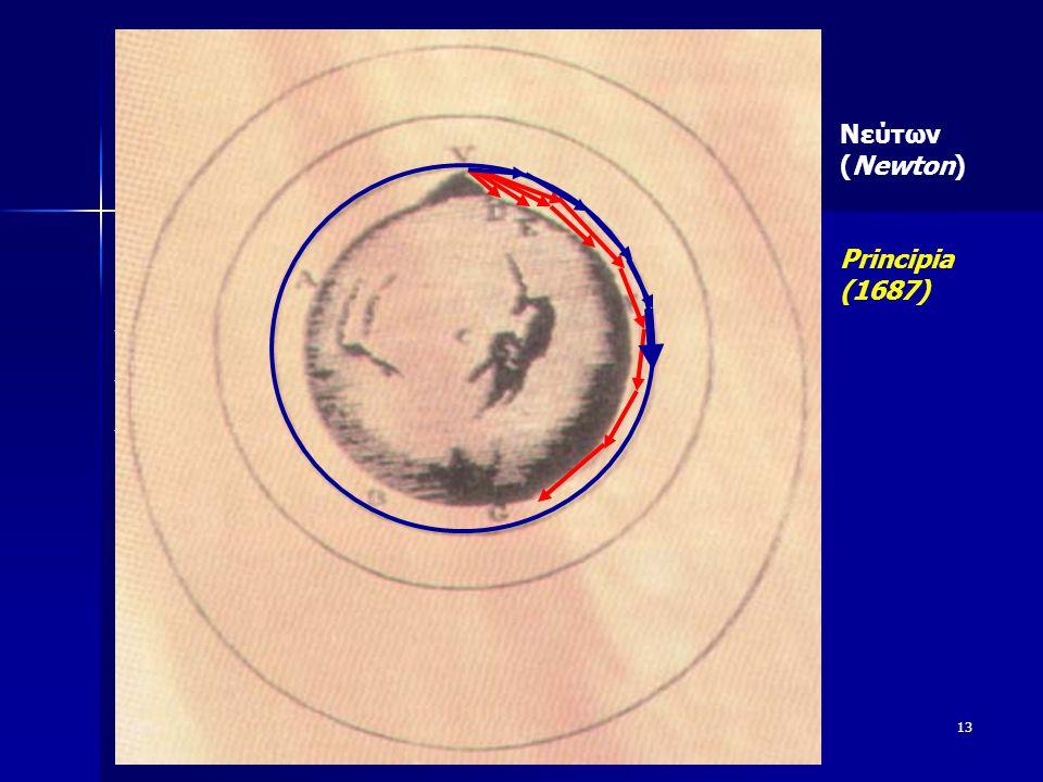 Φυσική13 ΦΥΣΙΚΗ Γιατί μαθαίνουμε Φυσική; Γιατί ο Ουρανός είναι γαλανός; Γιατί ο Ουρανός είναι γαλανός; Πώς ταξιδεύουν τα κύματα στο κενό; Πώς ταξιδεύο