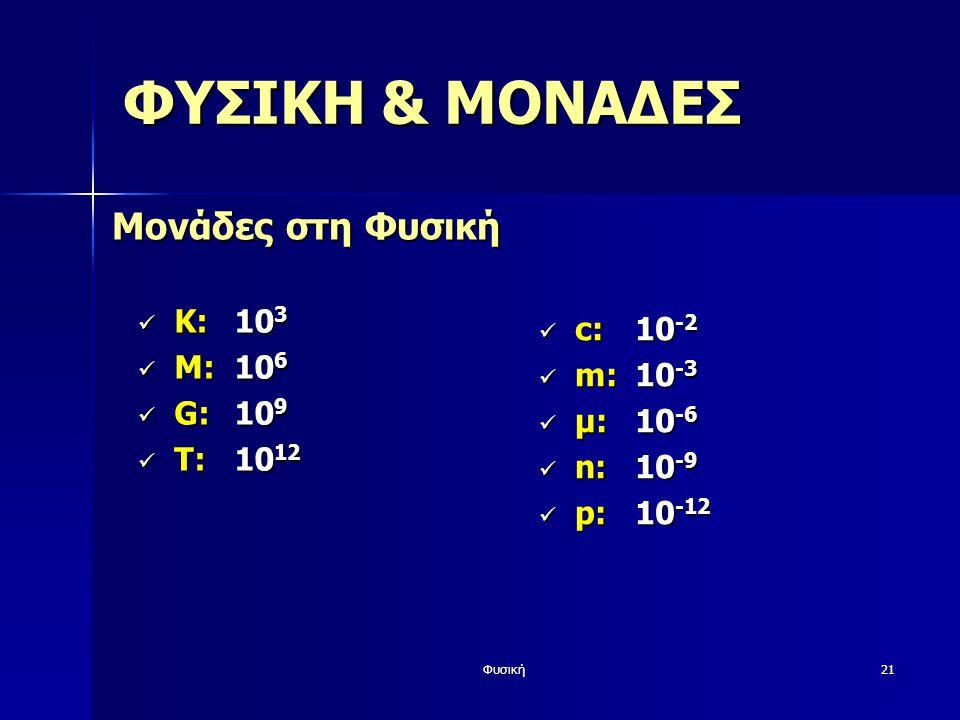 Φυσική21 ΦΥΣΙΚΗ & ΜΟΝΑΔΕΣ Κ:10 3 Κ:10 3 Μ:10 6 Μ:10 6 G:10 9 G:10 9 T:10 12 T:10 12 Μονάδες στη Φυσική c:10 -2 c:10 -2 m:10 -3 m:10 -3 μ:10 -6 μ:10 -6