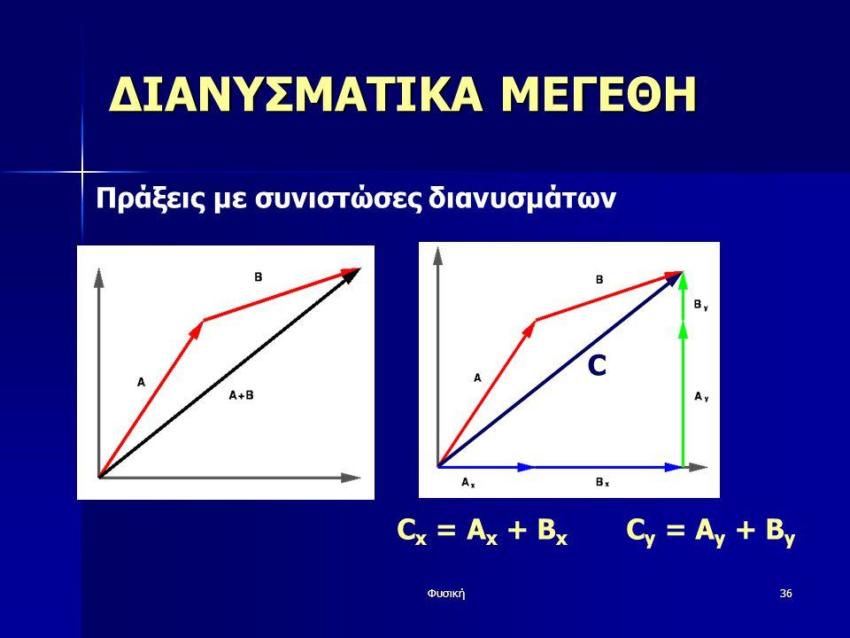 Φυσική36 ΔΙΑΝΥΣΜΑΤΙΚΑ ΜΕΓΕΘΗ Πράξεις με συνιστώσες διανυσμάτων C x = A x + B x C y = A y + B y C