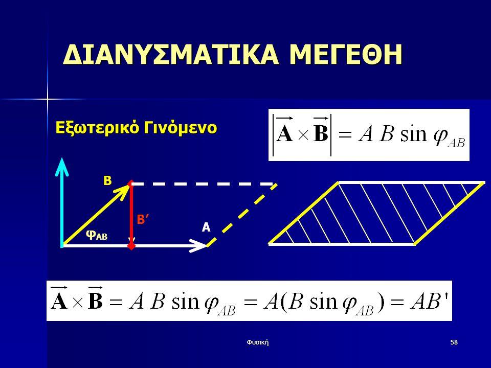 Φυσική58 ΔΙΑΝΥΣΜΑΤΙΚΑ ΜΕΓΕΘΗ Εξωτερικό Γινόμενο Β φ AB Α Β'Β'