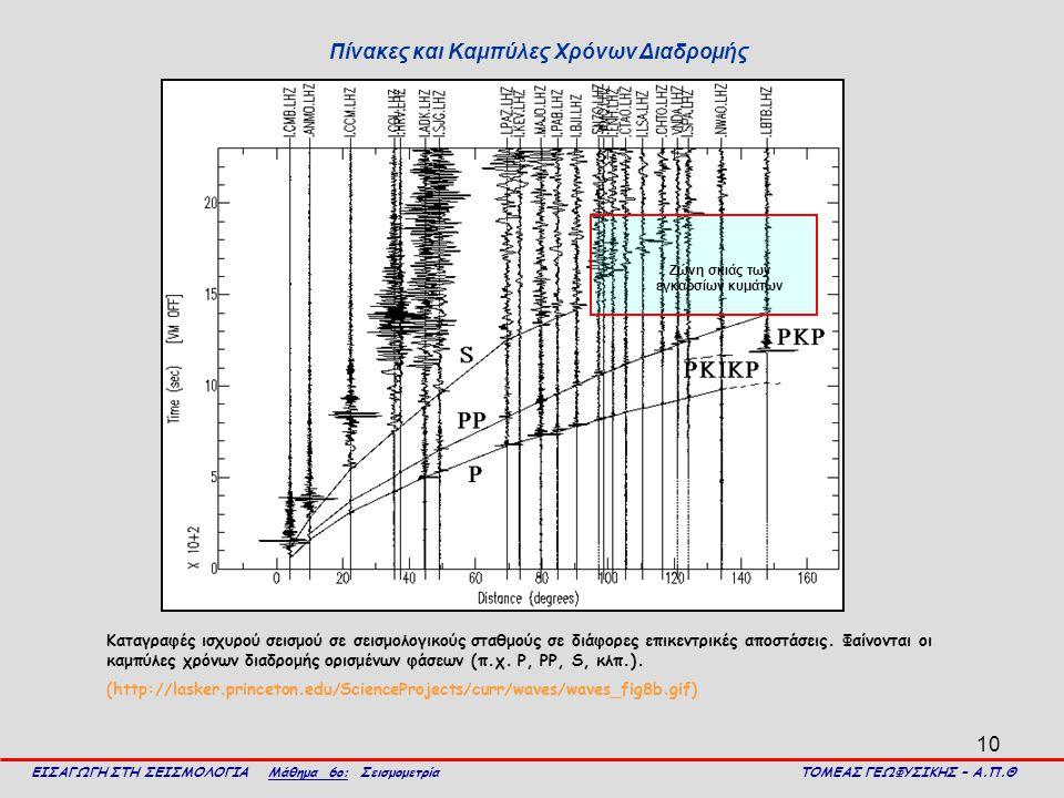 10 Πίνακες και Καμπύλες Χρόνων Διαδρομής ΕΙΣΑΓΩΓΗ ΣΤΗ ΣΕΙΣΜΟΛΟΓΙΑ Μάθημα 6ο: Σεισμομετρία ΤΟΜΕΑΣ ΓΕΩΦΥΣΙΚΗΣ – Α.Π.Θ Καταγραφές ισχυρού σεισμού σε σεισμολογικούς σταθμούς σε διάφορες επικεντρικές αποστάσεις.