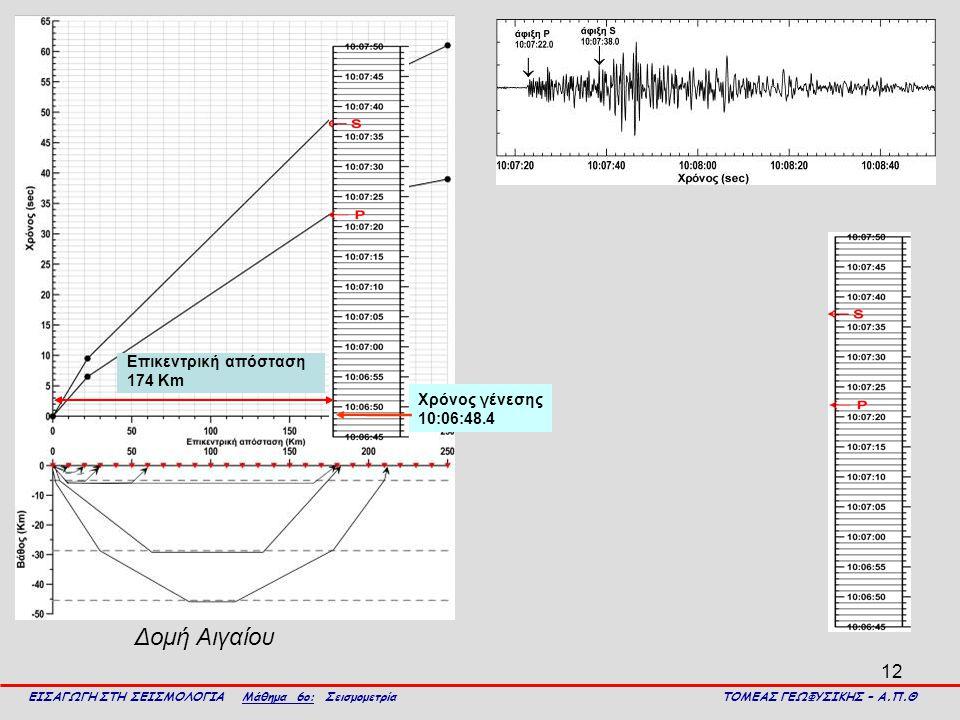 12 ΕΙΣΑΓΩΓΗ ΣΤΗ ΣΕΙΣΜΟΛΟΓΙΑ Μάθημα 6ο: Σεισμομετρία ΤΟΜΕΑΣ ΓΕΩΦΥΣΙΚΗΣ – Α.Π.Θ Δομή Αιγαίου Χρόνος γένεσης 10:06:48.4 Επικεντρική απόσταση 174 Km