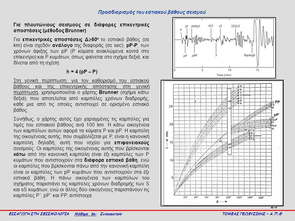 23 Προσδιορισμός του εστιακού βάθους σεισμού ΕΙΣΑΓΩΓΗ ΣΤΗ ΣΕΙΣΜΟΛΟΓΙΑ Μάθημα 6ο: Σεισμομετρία ΤΟΜΕΑΣ ΓΕΩΦΥΣΙΚΗΣ – Α.Π.Θ Για πλουτώνιους σεισμούς σε διάφορες επικεντρικές αποστάσεις (μέθοδος Brunner) Για επικεντρικές αποστάσεις Δ  60 ο το εστιακό βάθος (σε km) είναι σχεδόν ανάλογο της διαφοράς (σε sec), pP-P, των χρόνων άφιξης των pP (Ρ κύματα ανακλώμενα κοντά στο επίκεντρο) και P κυμάτων, όπως φαίνεται στο σχήμα δεξιά, και δίνεται από τη σχέση h = 4 (pP – P) Στη γενική περίπτωση, για τον καθορισμό του εστιακού βάθους και της επικεντρικής απόστασης στη γενική περίπτωση, χρησιμοποιείται ο χάρτης Brunner (σχήμα κάτω δεξιά), που αποτελείται από καμπύλες χρόνων διαδρομής, κάθε μια από τις οποίες αντιστοιχεί σε ορισμένο εστιακό βάθος.