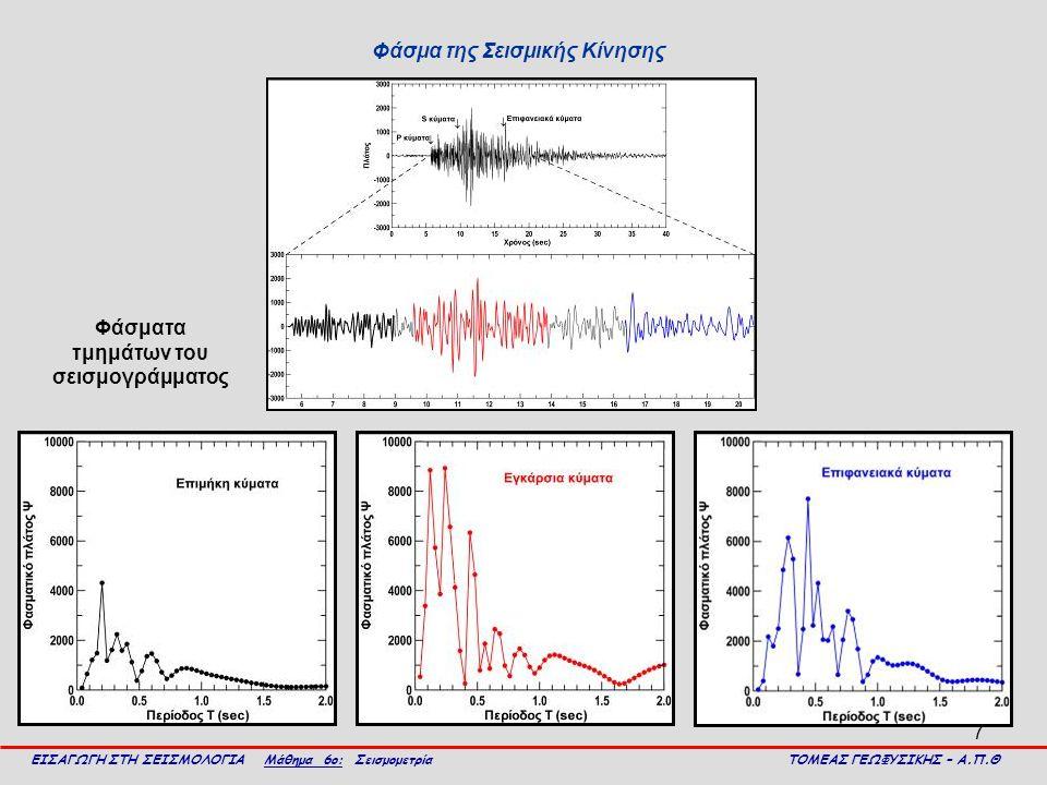 7 Φάσμα της Σεισμικής Κίνησης ΕΙΣΑΓΩΓΗ ΣΤΗ ΣΕΙΣΜΟΛΟΓΙΑ Μάθημα 6ο: Σεισμομετρία ΤΟΜΕΑΣ ΓΕΩΦΥΣΙΚΗΣ – Α.Π.Θ Φάσματα τμημάτων του σεισμογράμματος