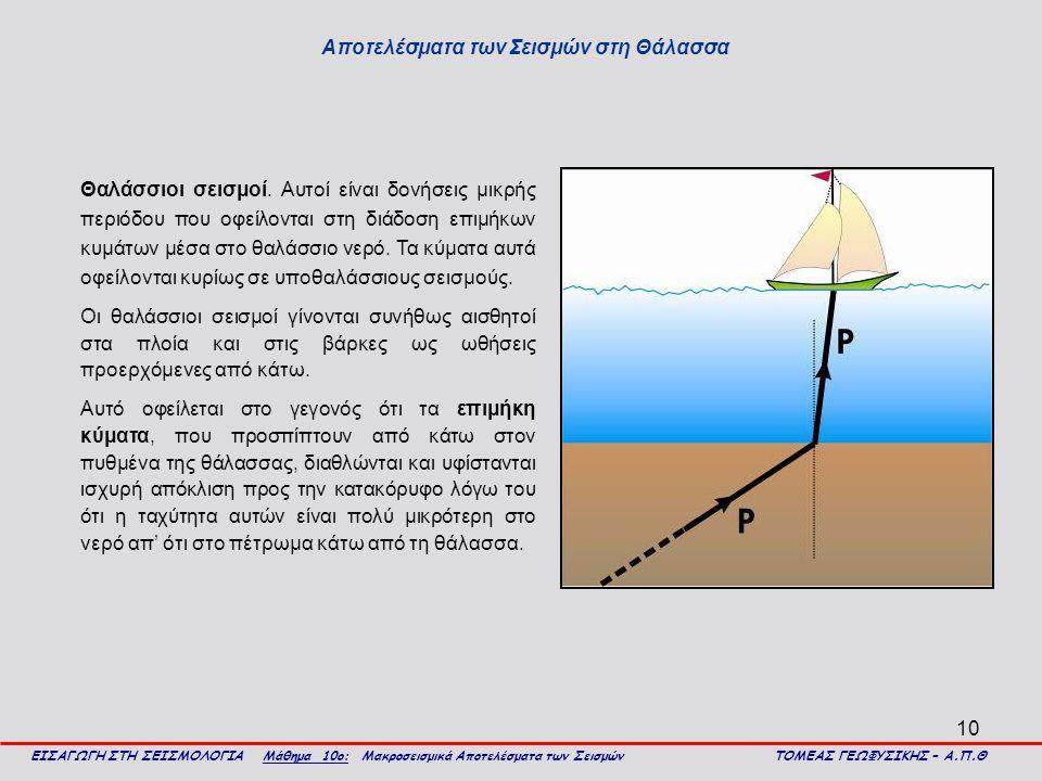 10 Αποτελέσματα των Σεισμών στη Θάλασσα ΕΙΣΑΓΩΓΗ ΣΤΗ ΣΕΙΣΜΟΛΟΓΙΑ Μάθημα 10ο: Μακροσεισμικά Αποτελέσματα των Σεισμών ΤΟΜΕΑΣ ΓΕΩΦΥΣΙΚΗΣ – Α.Π.Θ Θαλάσσιο