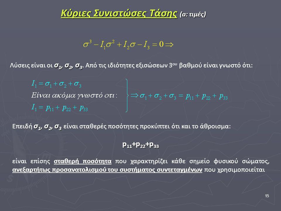 15 Κύριες Συνιστώσες Τάσης (a: τιμές) σ 1, σ 2, σ 3 Λύσεις είναι οι σ 1, σ 2, σ 3. Από τις ιδιότητες εξισώσεων 3 ου βαθμού είναι γνωστό ότι: σ 1, σ 2,