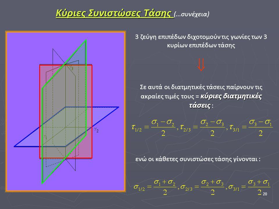 20 3 ζεύγη επιπέδων διχοτομούν τις γωνίες των 3 κυρίων επιπέδων τάσης  κύριες διατμητικές τάσεις Σε αυτά οι διατμητικές τάσεις παίρνουν τις ακραίες τιμές τους = κύριες διατμητικές τάσεις : ενώ οι κάθετες συνιστώσες τάσης γίνονται : Κύριες Συνιστώσες Τάσης Κύριες Συνιστώσες Τάσης (...συνέχεια)